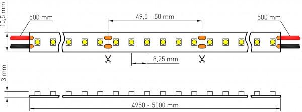 Flexstrip 48