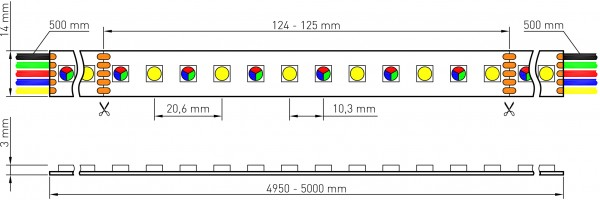 Flexstrip 115 RGBW